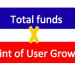 資金投下量×ユーザーグロースの金脈は、勝利の方程式の一つになる