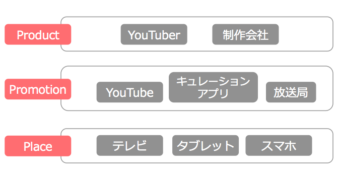 スクリーンショット 2014-08-28 11.01.57