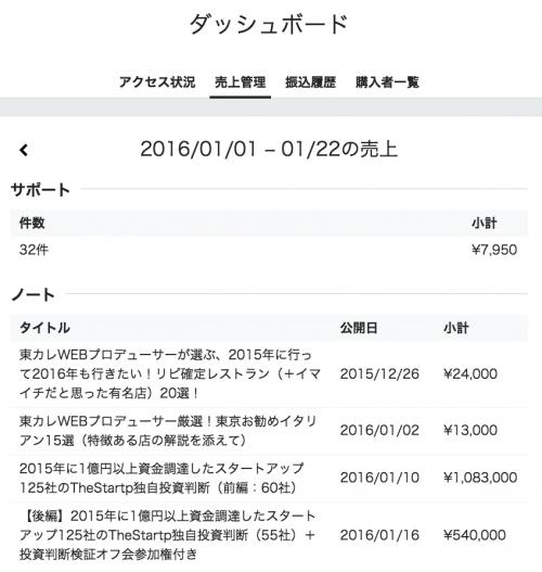 スクリーンショット 2016-01-22 15.36.49
